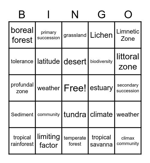 Biology Chapter 3 Vocabulary Bingo Card