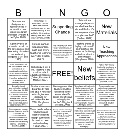 Changing Schools by Integrating Technology Bingo Card