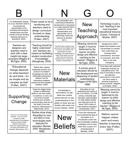Successful Technology Intregration Bingo Card