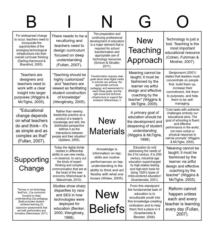 Successful Technology Intregration Bingo Card