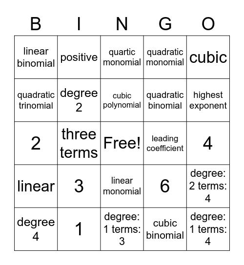 Polynomial Definitions Bingo Card