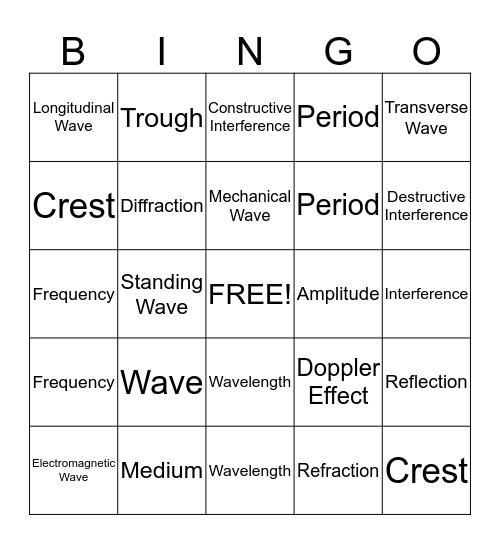 Physical Science Chapter 14 Vocabulary Review Bingo Card