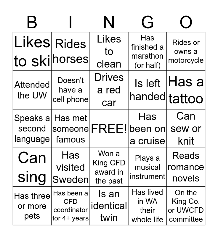 Swedish BINGO! Find someone with a characteristic on your card & write their name down. When you have a BINGO, turn in your card  for a chance at a prize! Bingo Card