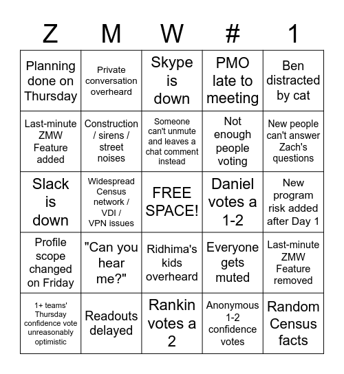 PI Planning Bingo Card