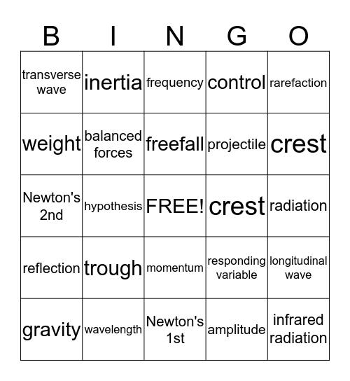 January Exam Review Bingo Card