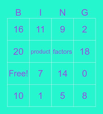 Multiplication Bingo--0, 1's, 2's Bingo Card