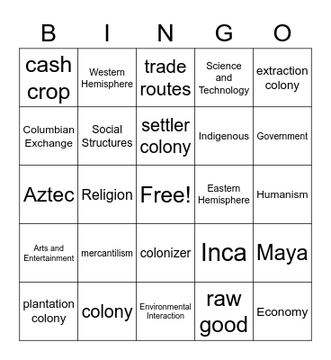 Encounter and Expansion Review Bingo Card