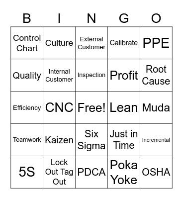Manfacturing Vocabulary Bingo Card
