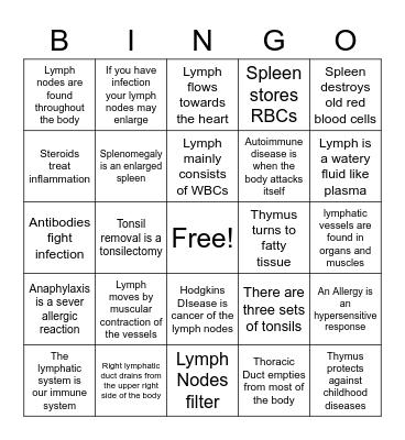 Lymphatic System Bingo Card