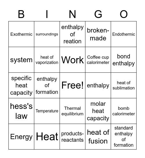 AP Chem Unit 6 Bingo Card