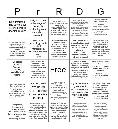 Digital and Data Directive Bingo Card