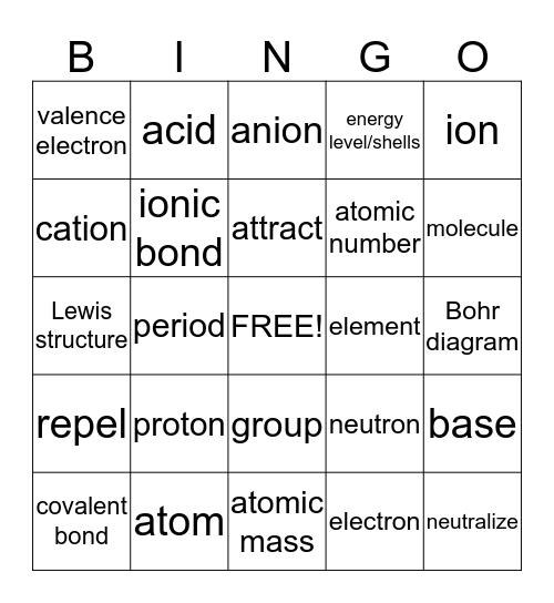 Biology Semester 1 Review Bingo Card
