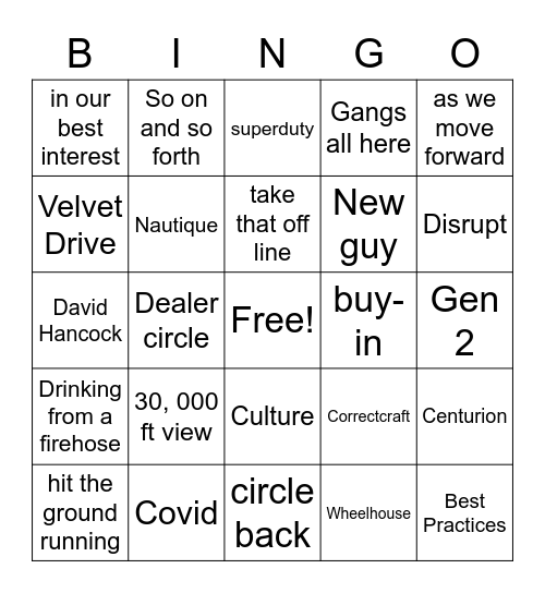 Q1 MEETING Bingo Card
