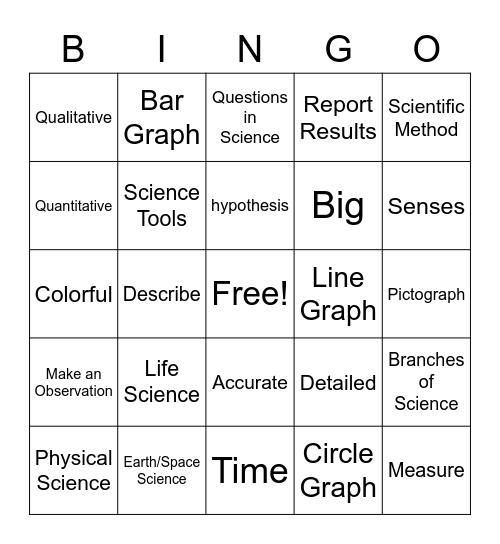Science Quiz 1 Review Bingo Card