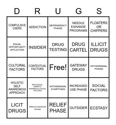 Drug Use - Chapter 1 Bingo Card