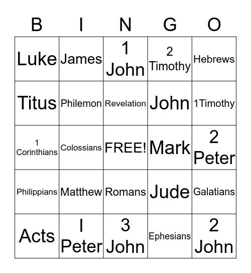 NEW TESTAMENT BOOKS Bingo Card