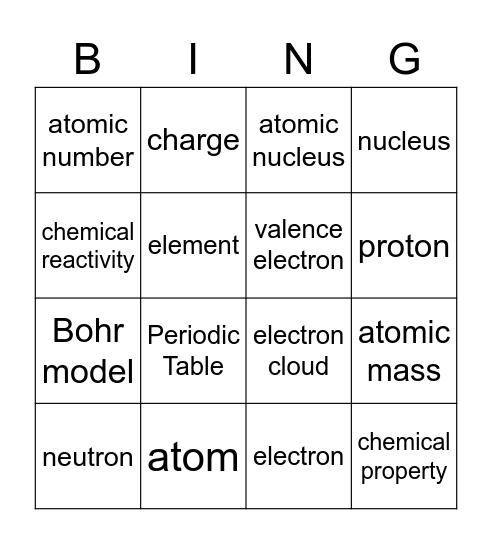 Atom Vocab Bingo Card