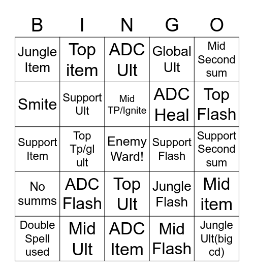 League of Legends Spell Tracking Game Bingo Card