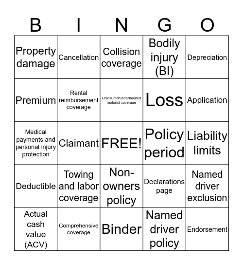 Auto Insuran Bingo Card