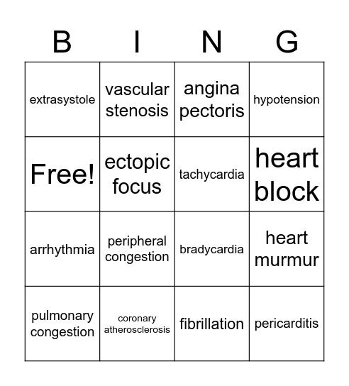 homeostatic imbalances! Bingo Card