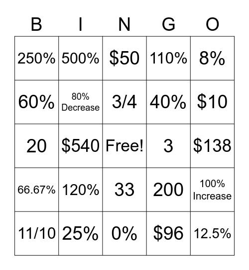 Percents Review Bingo Card