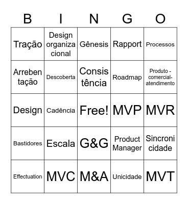 Bingo do CF Bingo Card