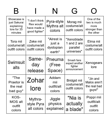 Pyra/Mythra Direct - What will Sakurai do? Bingo Card