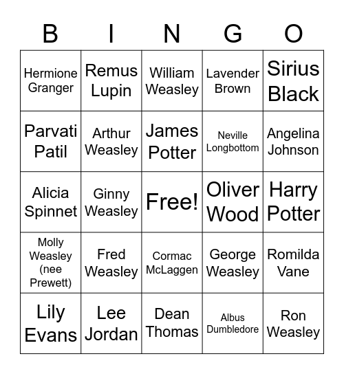 Known Gryffindors Bingo Card