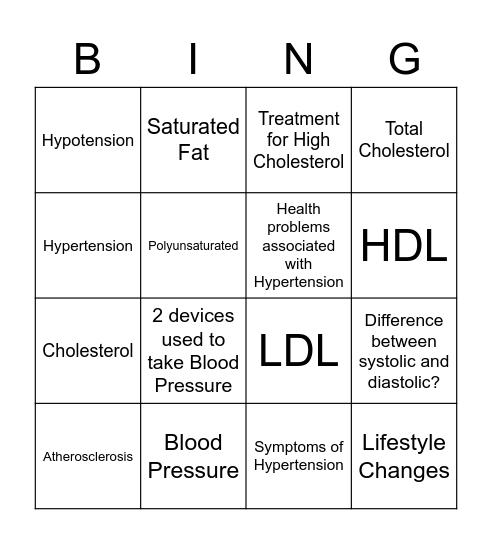 Hypertension/ Cholesterol Bingo Card