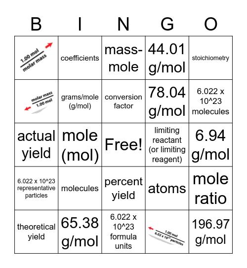 Ch. 13 Stoichiometry Bingo Card
