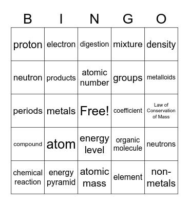 STAAR Category 1 Bingo Card