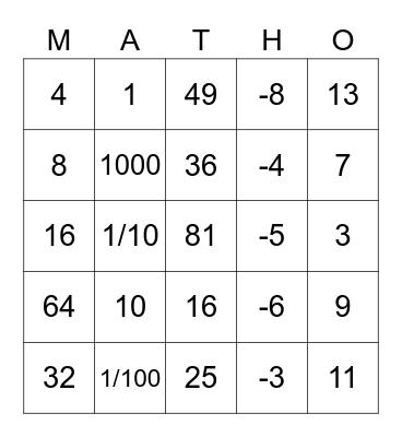 Log MATHO Bingo Card