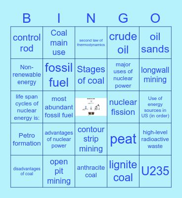 Air Pollution Bingo Card