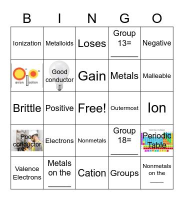 Corine Periodic Table Bingo Card