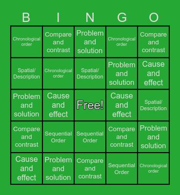 Organizational Patterns Bingo Card