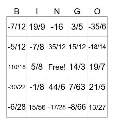 multiply the fractions Bingo Card