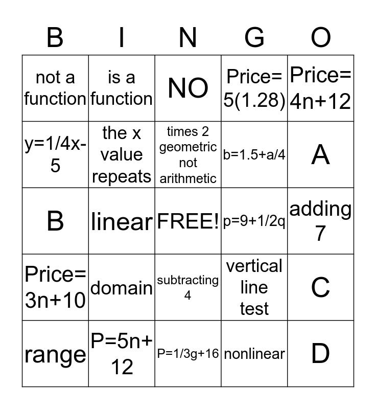 Algebra I-A Chapter 4 Test Review  Bingo Card