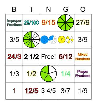FRACTION BINGO! Bingo Card