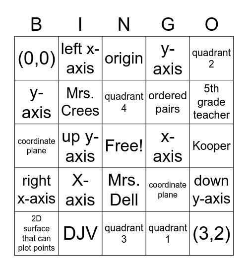Coordinate Planes Bingo Card