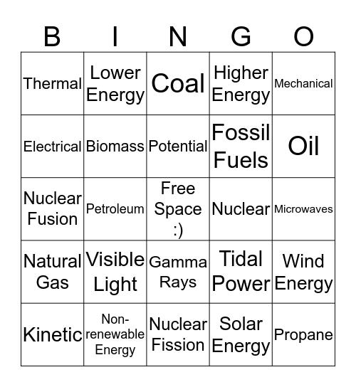 Energy Review Bingo Card