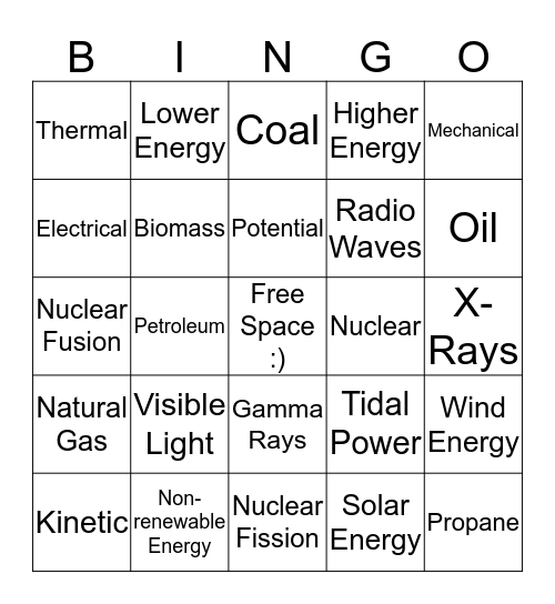Energy Review Bingo Card