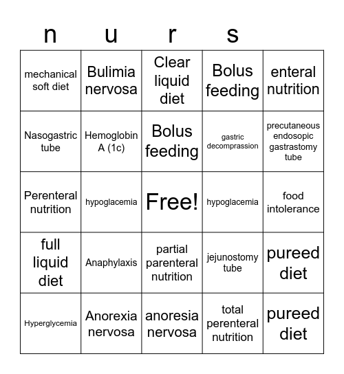 Nutritional care and support Bingo Card