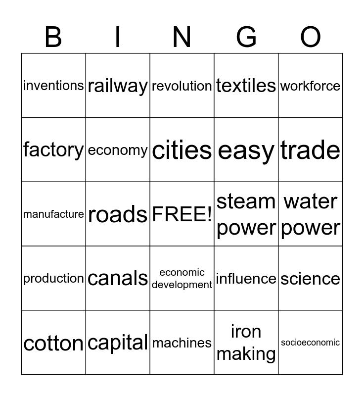 INDUSTRIAL  REVOLUTION Bingo Card