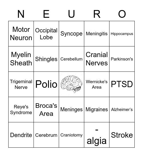 Neuro Bingo Card