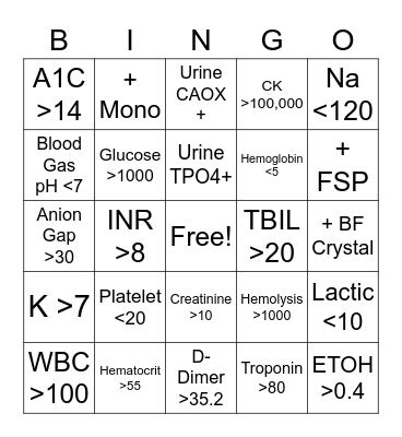 Critical Care Lab Bingo Card