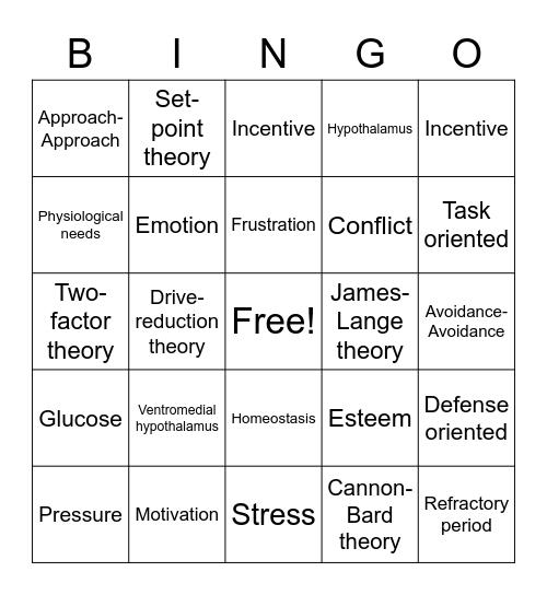 Motivation, emotion, & stress review Bingo Card