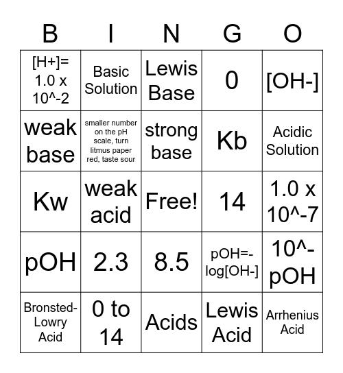16.2 Hydrogen Ions and pH Bingo Card