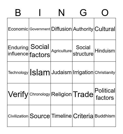 History/Geography Review Bingo Card