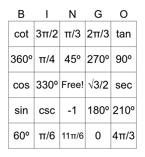 Trig Ratio Bingo Card