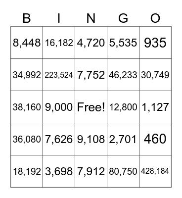 Multi-Digit Multiplication Bingo Card
